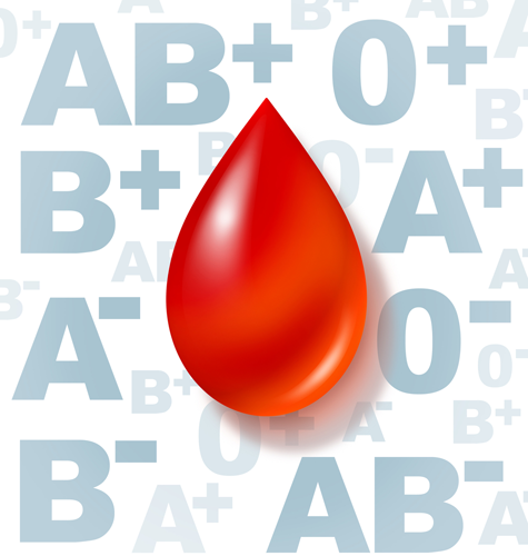 blodtyp test apotek